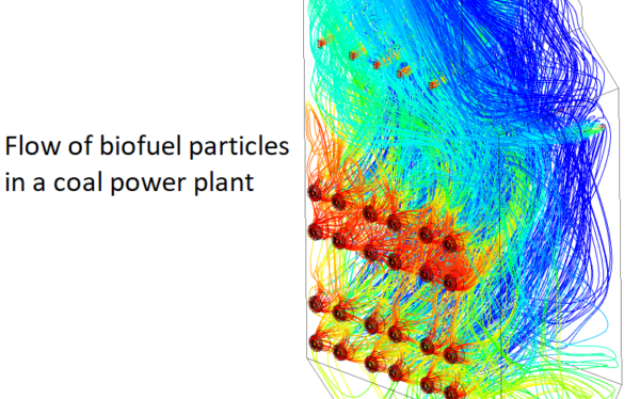 CFD particle tracking